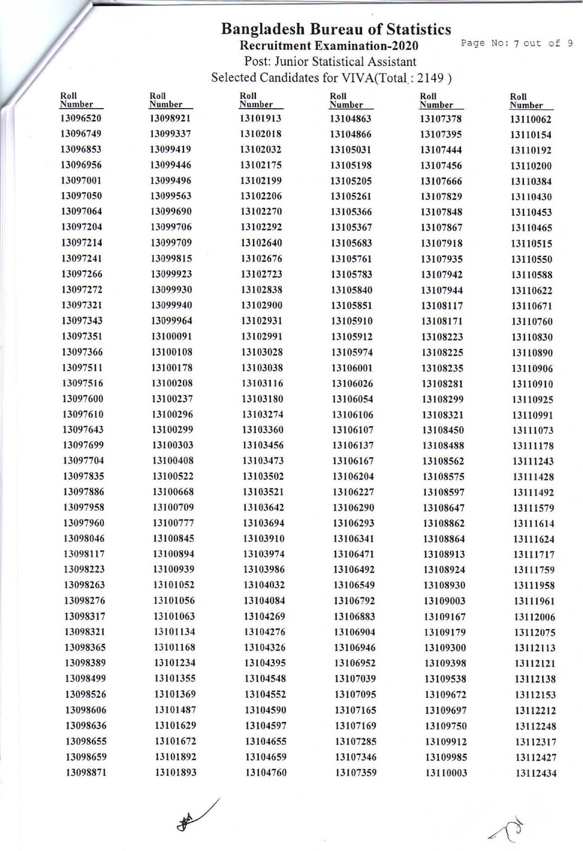 BBS Result Written Exam 2020 Bangladesh Bureau of Statistics Junior Statistical Assistant Result (1)