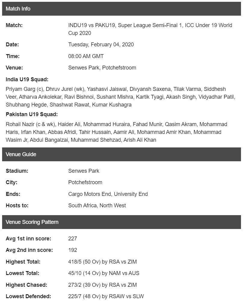 India vs Pakistan U19 Live Streaming Semi-Final 1  ICC World CUP 2020 Under 19 Super League Live Stream.JPG