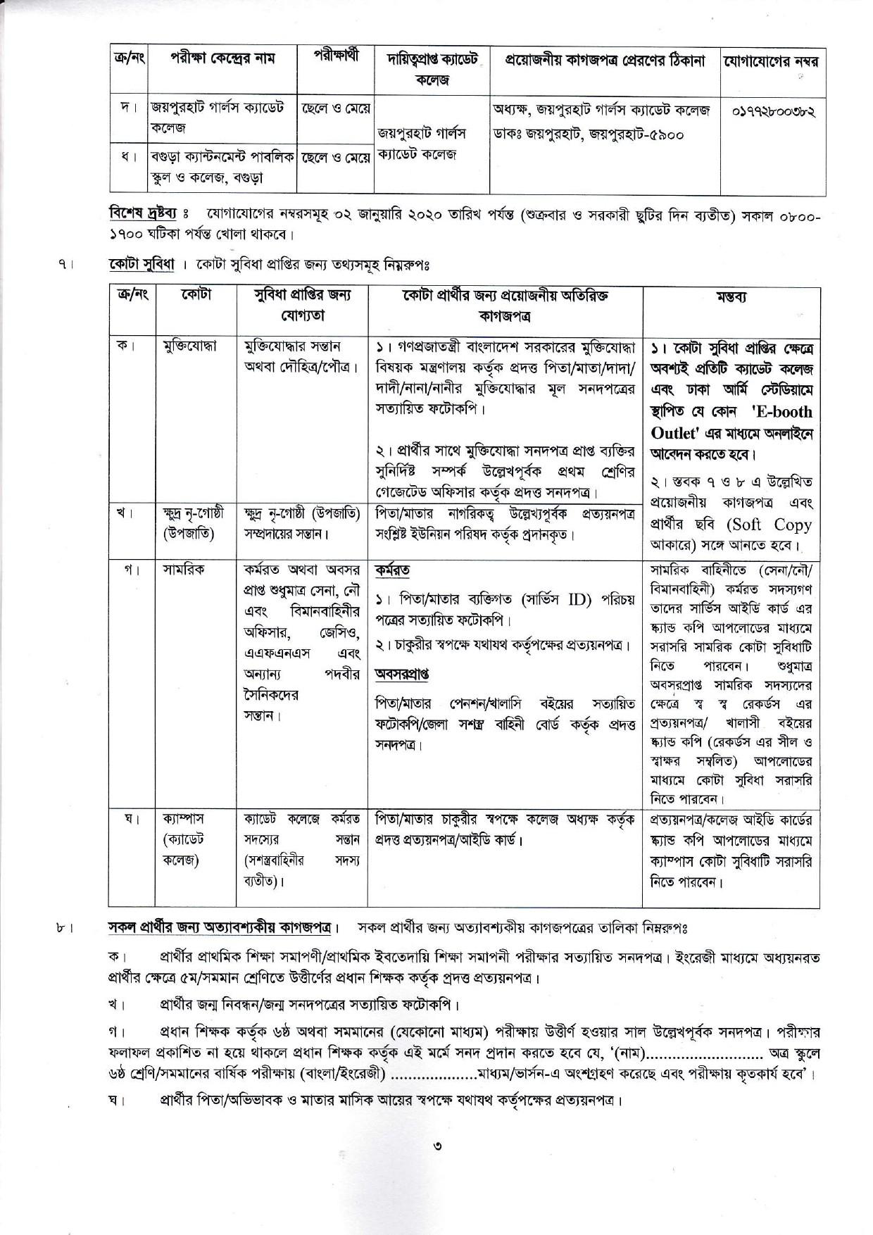 Cadet College Admission Result 2020 - cadetcollege.army.mil.bd result 2020 PDF Download