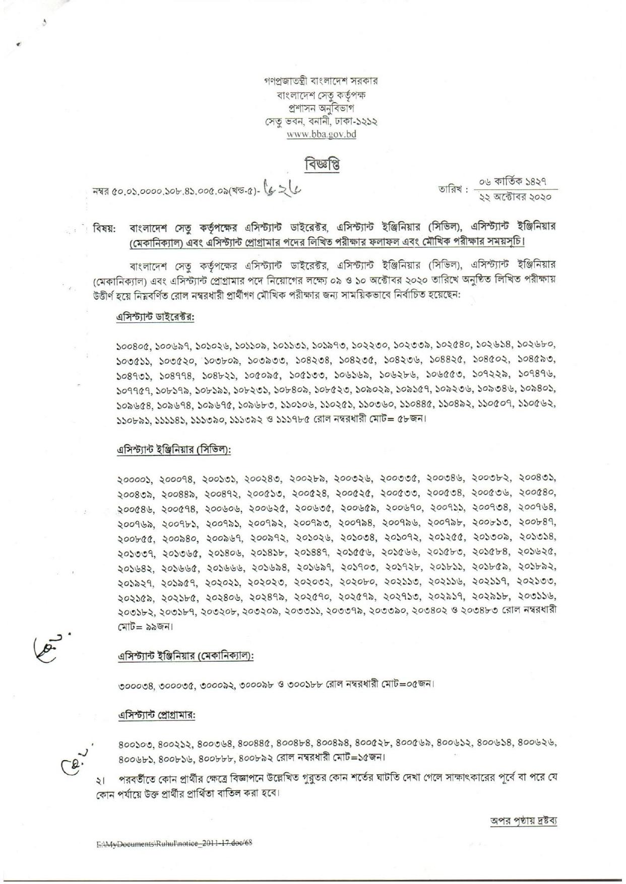 bba exam result 2020 (2)